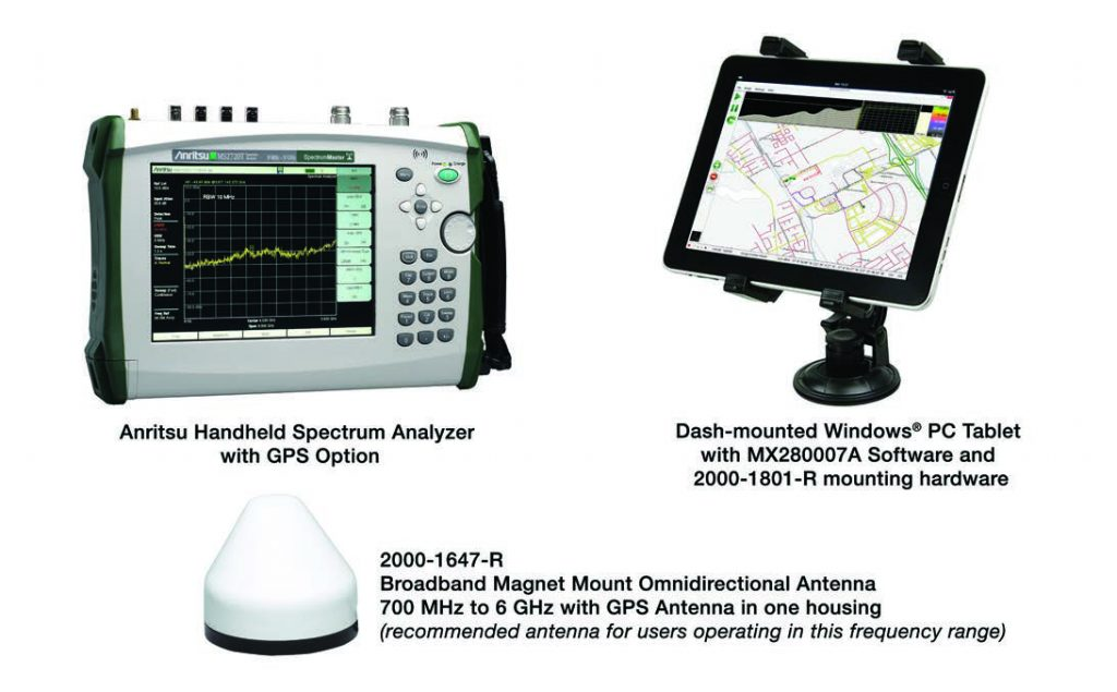 Anritsu Mobile Interference Hunting System Configuration