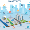 Smart Cities Infrastructure / Internet of Things